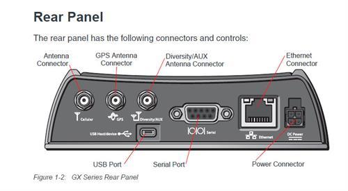 Sierra Wireless AirLink GX450 Rugged Secure Mobile 4G LTE Verizon